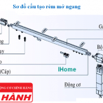 dong-co-rem-vai-ihome-3